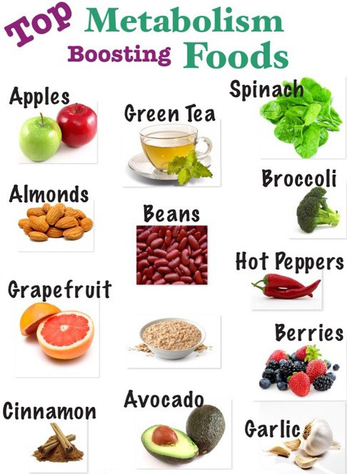 List High Metabolism Boosting Foods